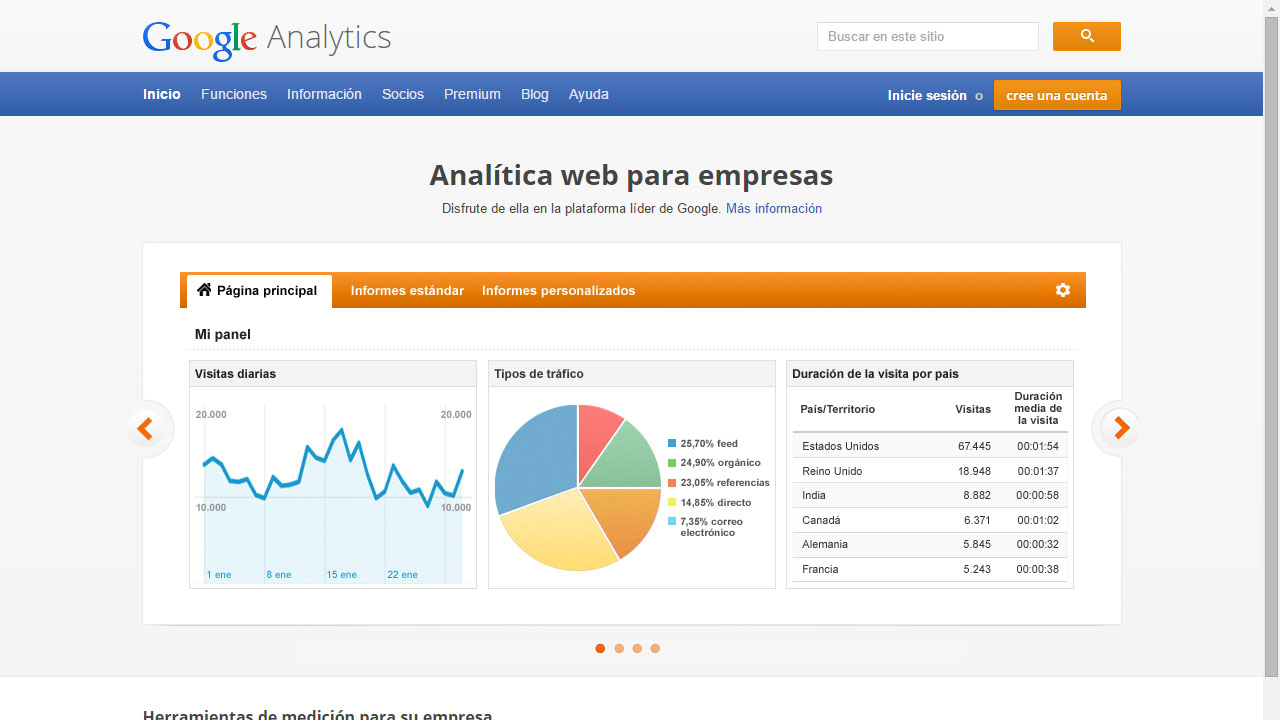 Como ver estadísticas de tu sitio web con Google Analytics