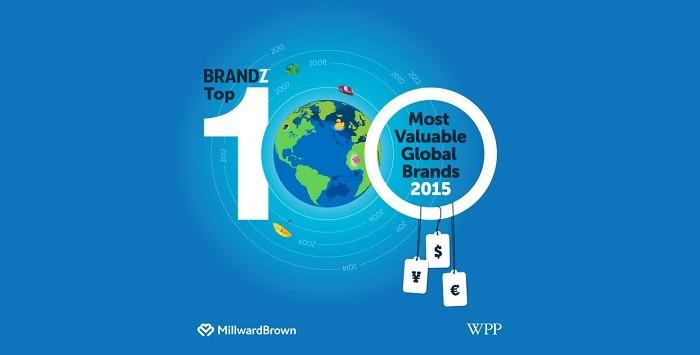 Los comercios electrónicos que más facturan en el mundo según BrandZ
