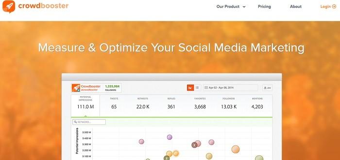 Crowdbooster para analizar el marketing en las redes sociales de tu tienda